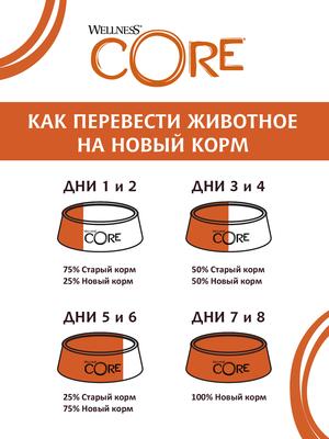 Welness Core сухой корм из ягненка с яблоком для взрослых собак всех пород (фото, вид 4)