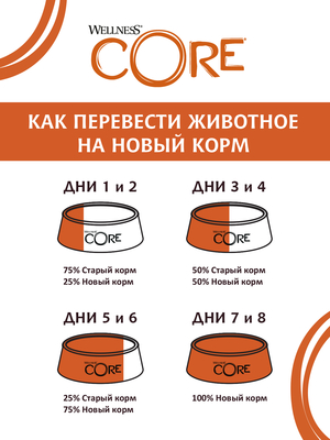 Welness Core сухой корм из ягненка с яблоком для взрослых собак всех пород (фото, вид 8)
