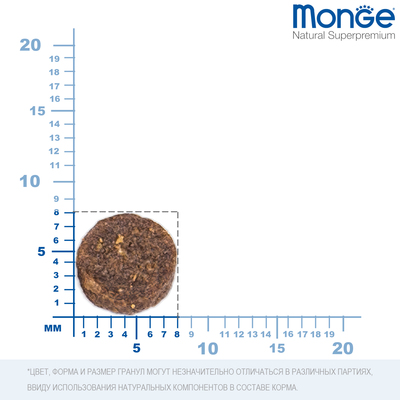 Monge Dog Medium Starter корм для щенков средних пород 1,5 кг (фото, вид 8)