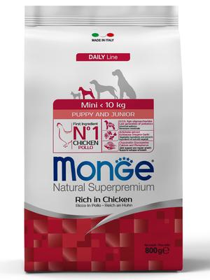 Monge Dog Mini корм для щенков мелких пород (фото)