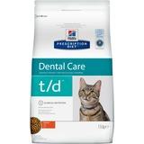 Hill`s T/D диетический сухой корм для кошек- лечение заболеваний полости рта, для кошек